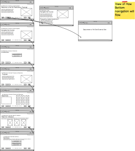 Module 1- Introduction wireframes